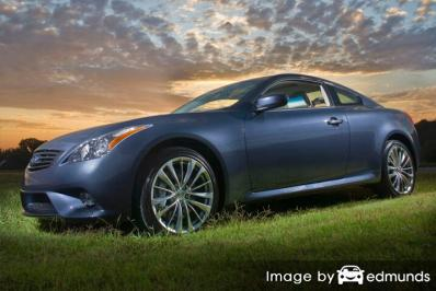 Insurance rates Infiniti G35 in Fort Worth